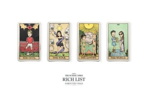 The Sunday Times Turns the Beckhams into Tarot Cards for Annual Rich List