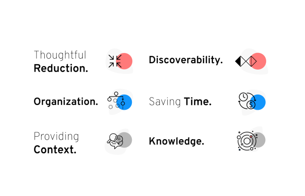 How to Simplify Your Service Design Thinking