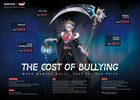 The Cost of Bullying