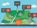 Proximity OOH Delivers Strong Sales Uplift for FMCG Brands, Research Reveals