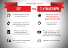 GIFs vs Cinemagraphs: It's Time to Stop Using Tech from the '80s
