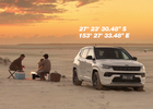 Jeep and Cummins&Partners Change the Coordinates of SUV Advertising with Compass Campaign
