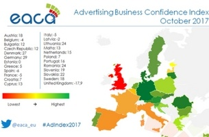 European Advertising Shows Signs Of Recovery In Third Quarter Of 2017