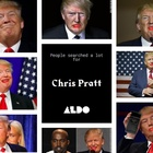 Make Donald Trump and More Sing with This Interactive Music Video