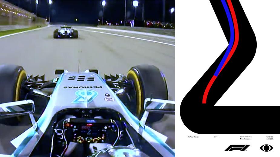 Band Network Celebrates Formula 1's Historic Moments for New Visual Identity