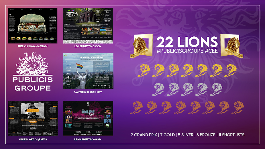 Publicis Groupe CEE Awarded with 22 Lions at  Cannes Lions Festival 2021