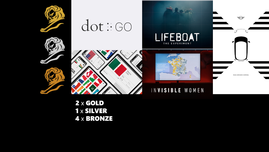 MINI 'MINImalism' is Serviceplan Group's Most Awarded Campaign at Cannes Lions 2021