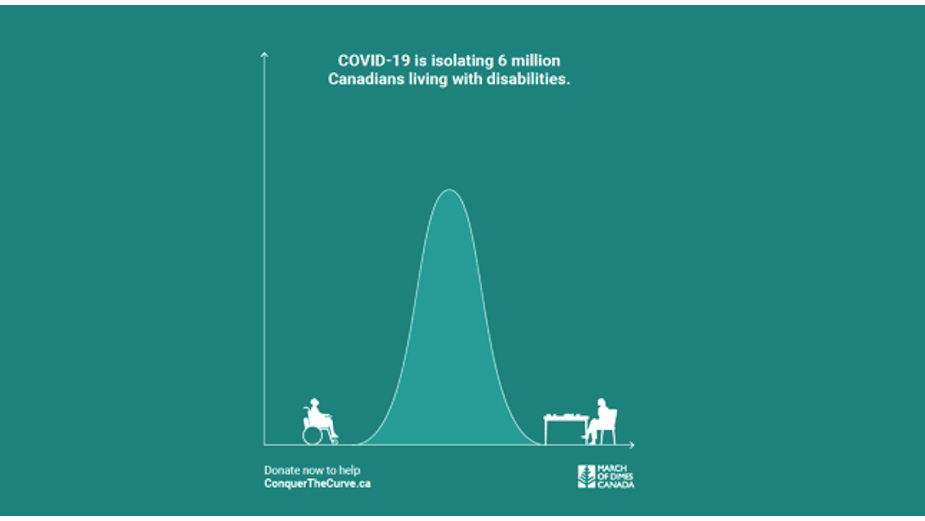 Fundraising Campaign Supports Canadians With Disabilities to Conquer the Curve