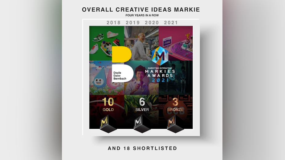 DDB and Tribal Top Marketing Awards in Singapore