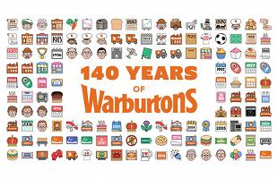 Warburtons Celebrates 140 Years in 140 Emojis