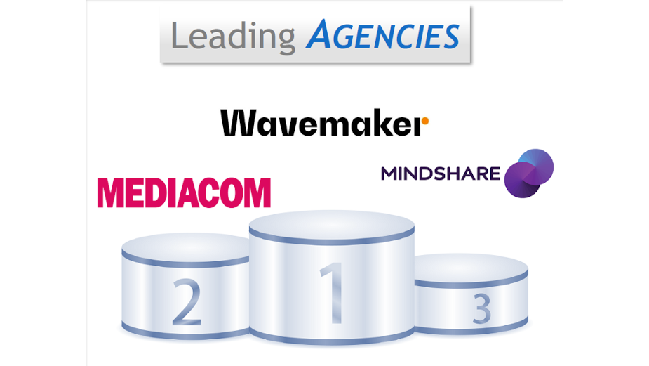 Wavemaker Named 2020's Most Successful Agency So Far