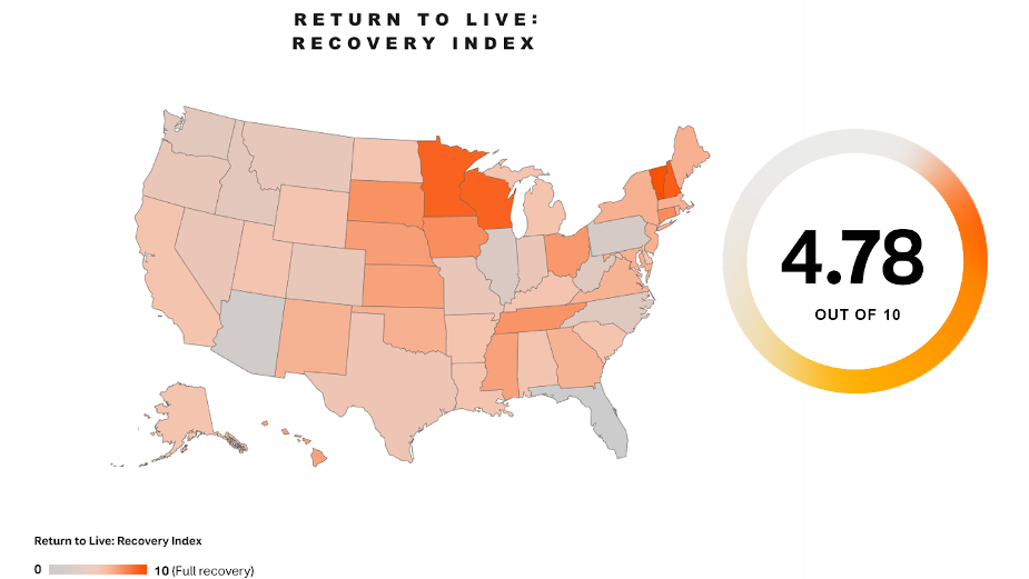 Jack Morton Index Reports US Nearing Half Way Mark on Recovery Road to Live Experiences