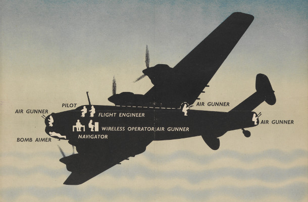 100 Years of Royal Air Force Posters