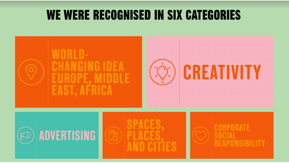 M&C Saatchi Abel Recognised in Fast Company's 2020 World Changing Ideas Global Awards