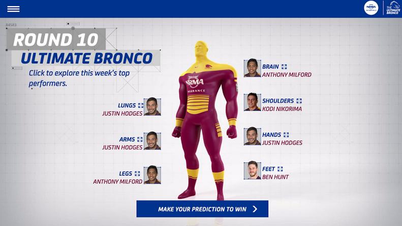NRMA Insurance & M&C Saatchi Create the NRMA Ultimate Bronco