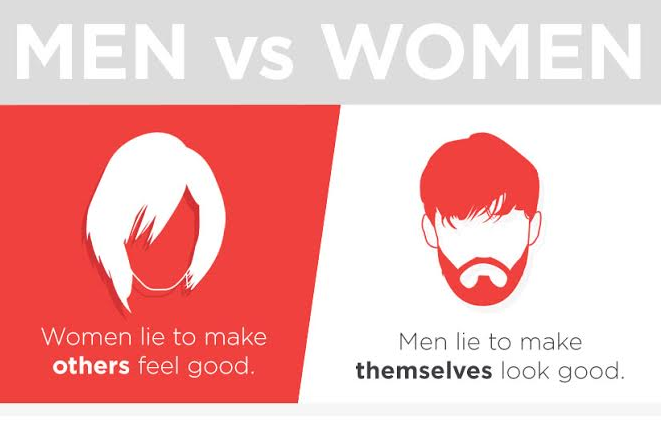 The Works Reveals Aussie Women Are the Biggest Liars on Social Media