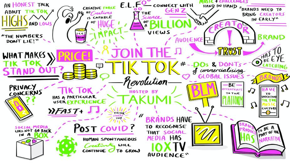 An Honest Discussion about TikTok