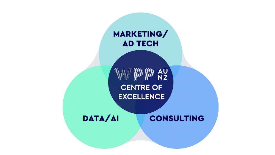 WPP AUNZ Launches Centre of Excellence
