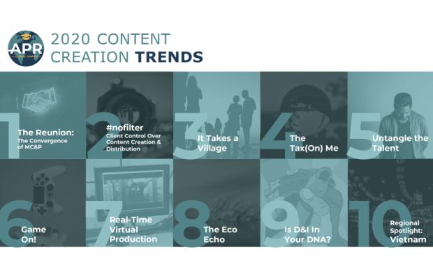 APR Reveals Top Ten Content Creation Trends of 2020