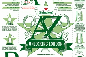 St Luke's & Heineken Take Over the Metro with an A-Z of Unlocking London