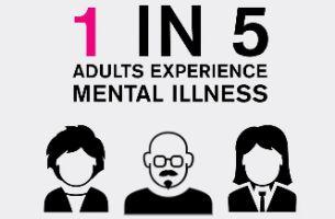 David&Goliath Takes a Stand to Help De-Stigmatize Mental Health