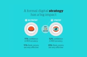 Omobono Reveals the Recipe for Digital Success in B2B
