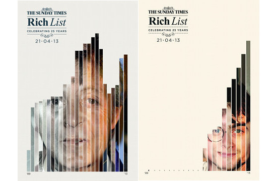 Sunday Times' 2013 Rich List Campaign