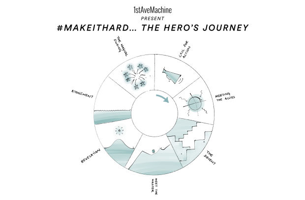 1stAveMachine to Take Audiences on The Hero's Journey at D&AD with #makeithard
