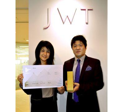 JWT Wins Japan's First Ever IPA Effectiveness Award