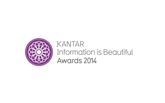 The Kantar Information Is Beautiful Awards Winners Announced