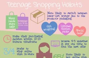 New Online Study Lifts the Lid on Teenage Shopping Habits
