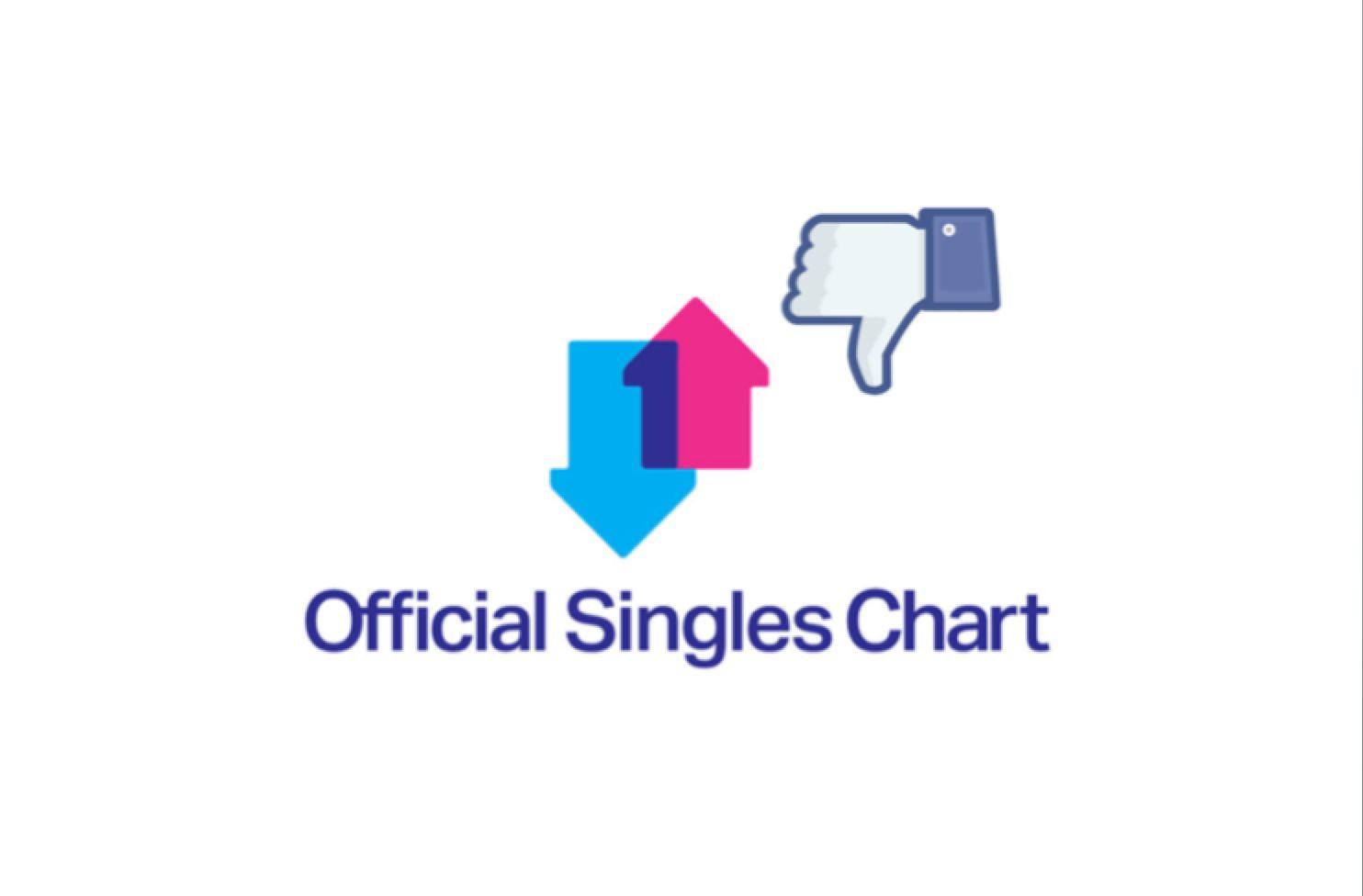 Has Streaming Made the UK Singles Chart Boring?
