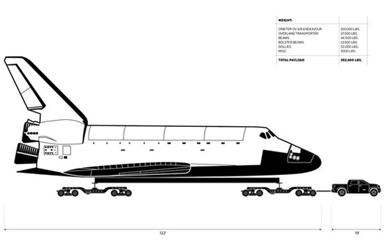 Toyota Tundra to Transport Space Shuttle