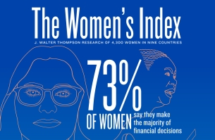 JWT's Female Index Reveals Insight into Today's Women