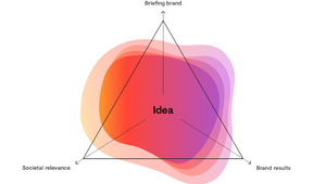 The Rise of Three-Dimensional Ideas