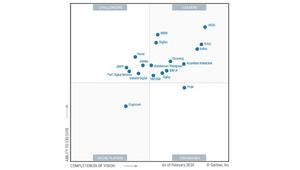 AKQA Named a Leader in Gartner's Magic Quadrant for Global Marketing Agencies