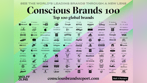 Google, AstraZeneca, Microsoft and the BBC top UK 100 Most Conscious Brands List