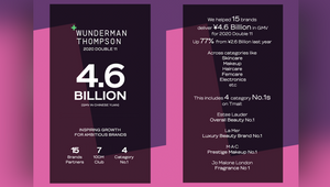 Wunderman Thompson China Helps eCommerce Clients Boost Sales This Singles Day