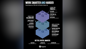 Supercharge Your CRM and Work Smarter